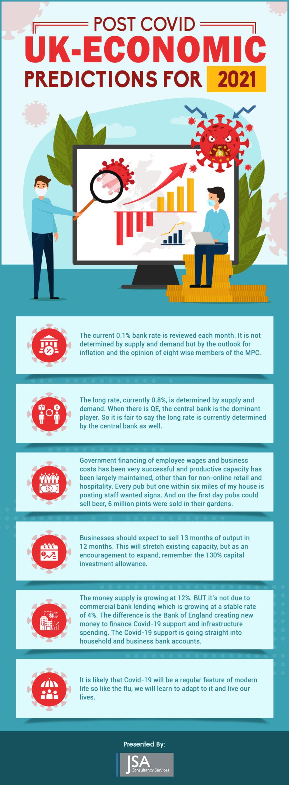 [Infographic] Post COVID UK-Economic Predictions for 2021